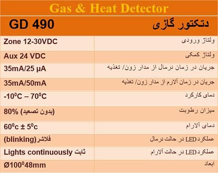 gas-detector1