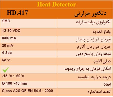 heat-detector1